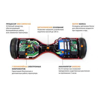 "Гироскутер Smart Balance 10.5"" Premium Огонь и лед"