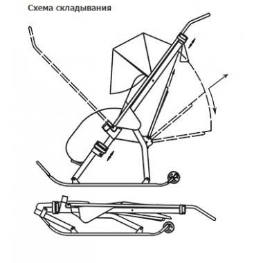 Санки коляска Ника детям 4 с колесом